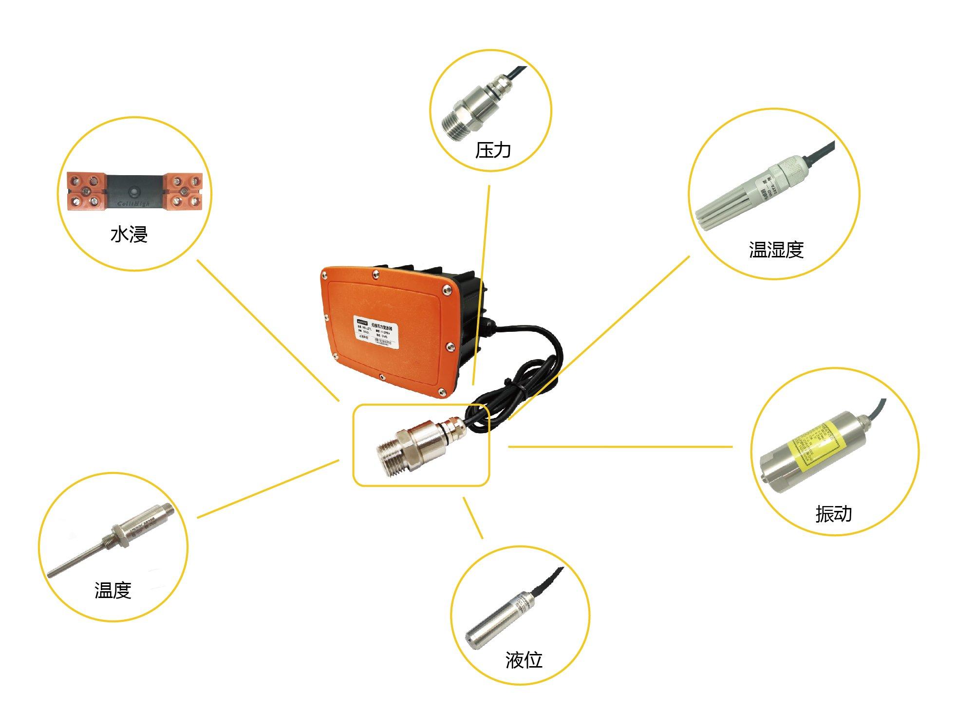 上海铭控:新品速递 之 无线智能终端系列
